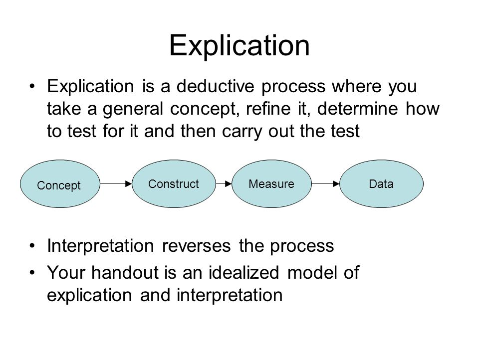 Interpretation Interpretation reverses the process –Evaluate the findings –Revisit decisions made in explication with the benefit of hindsight