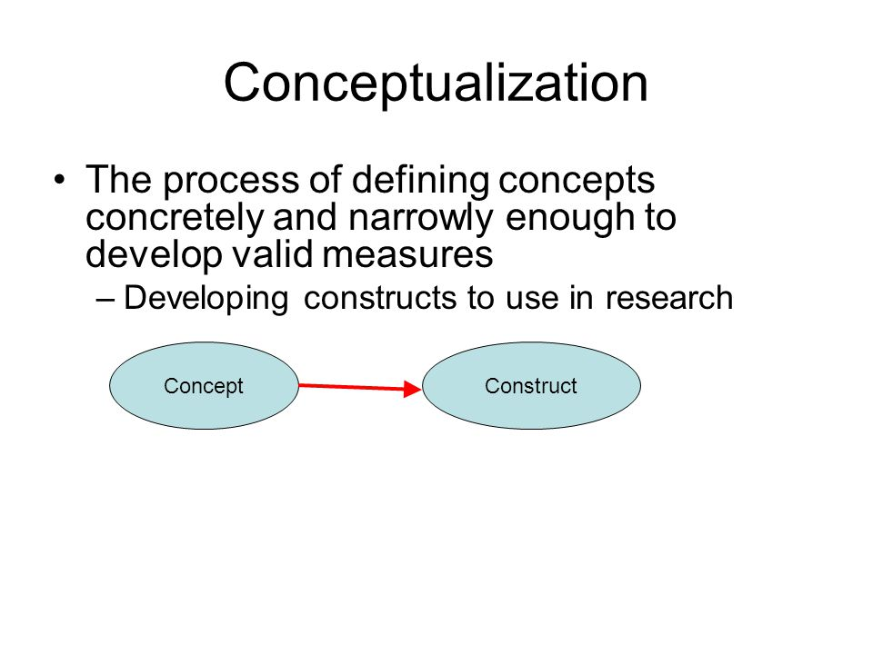 Operationalization You must come up with ways to measure your concepts and/or test your theories in the physical world –Choose a research method –Develop measures of your concepts Includes defining the theoretical relationship in measurement terms ConstructMeasure