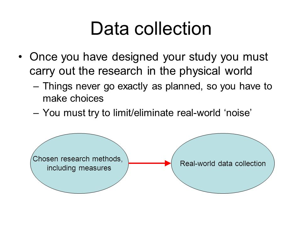 Concept Construct (Variable) Measure/ manipulation Data/actual presentation of materials to groups Conceptualization Operationalization Data collection ExplicationExplication