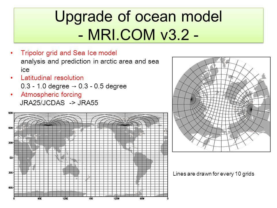 Upgrade of ocean model - MRI.COM v3.2 - Tripolor grid and Sea Ice model analysis and prediction in arctic area and sea ice Latitudinal resolution 0.3