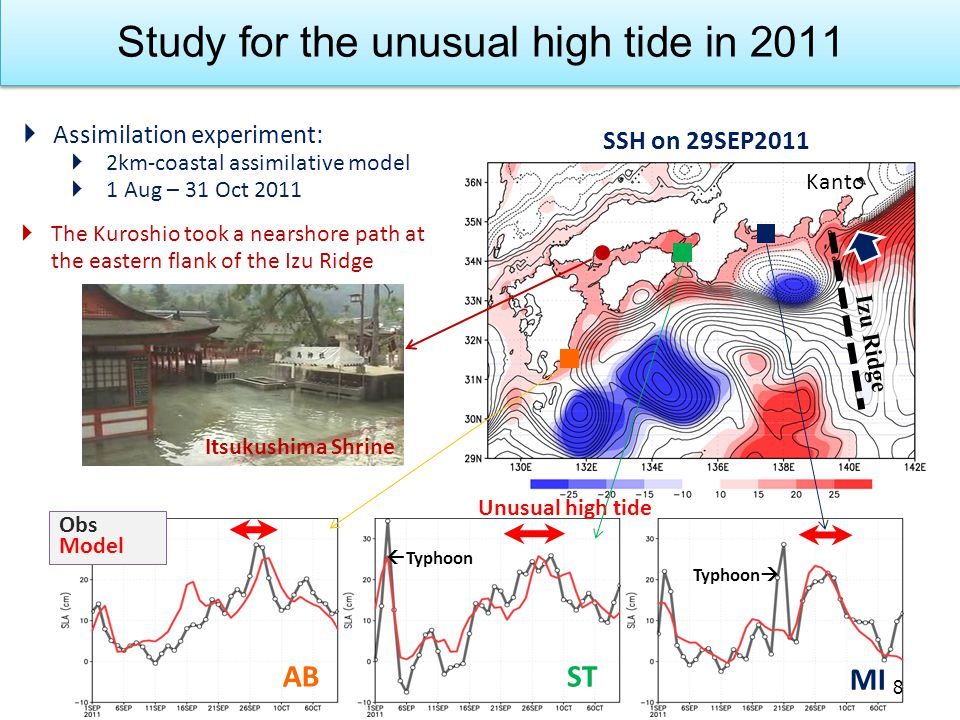 8 Study for the unusual high tide in 2011 Obs Model SSH on 29SEP2011 ABST MI  Typhoon Typhoon   Assimilation experiment:  2km-coastal assimilative