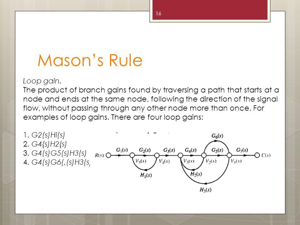 Mason's Rule 16 Loop gain.