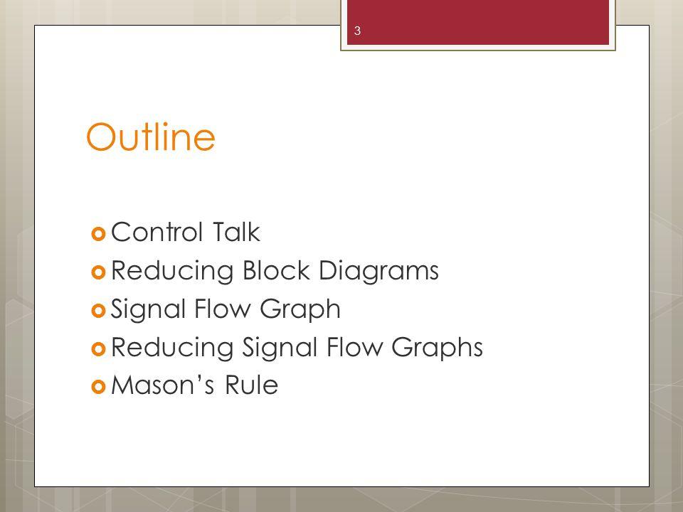 Outline  Control Talk  Reducing Block Diagrams  Signal Flow Graph  Reducing Signal Flow Graphs  Mason's Rule 3