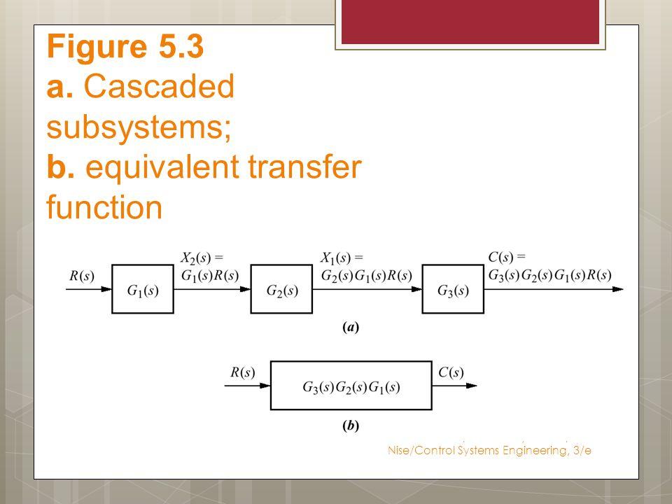 Mason's Rule 17 Forward-path gain.