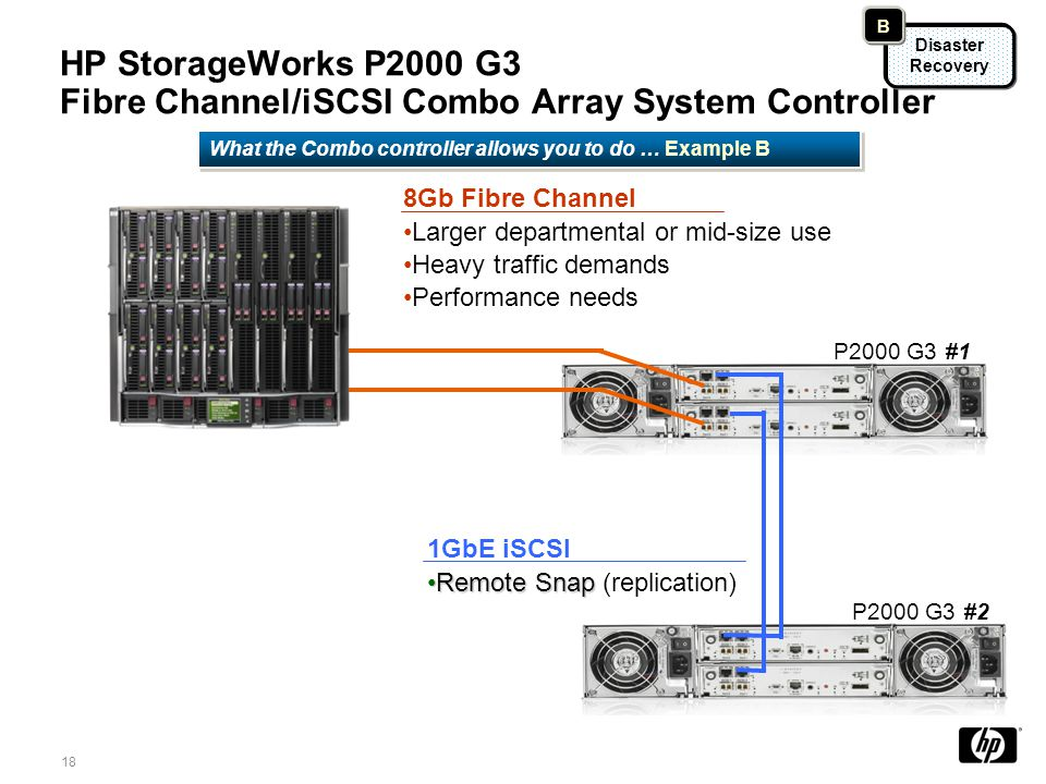 HP StorageWorks P2000 G3 Fibre Channel/iSCSI Combo Array System Controller 1GbE iSCSI Remote SnapRemote Snap (replication) 8Gb Fibre Channel Larger de