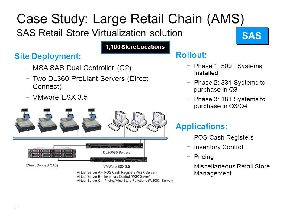 ©2009 HP Confidential22 Case Study: Large Retail Chain (AMS) SAS Retail Store Virtualization solution Site Deployment: −MSA SAS Dual Controller (G2) −
