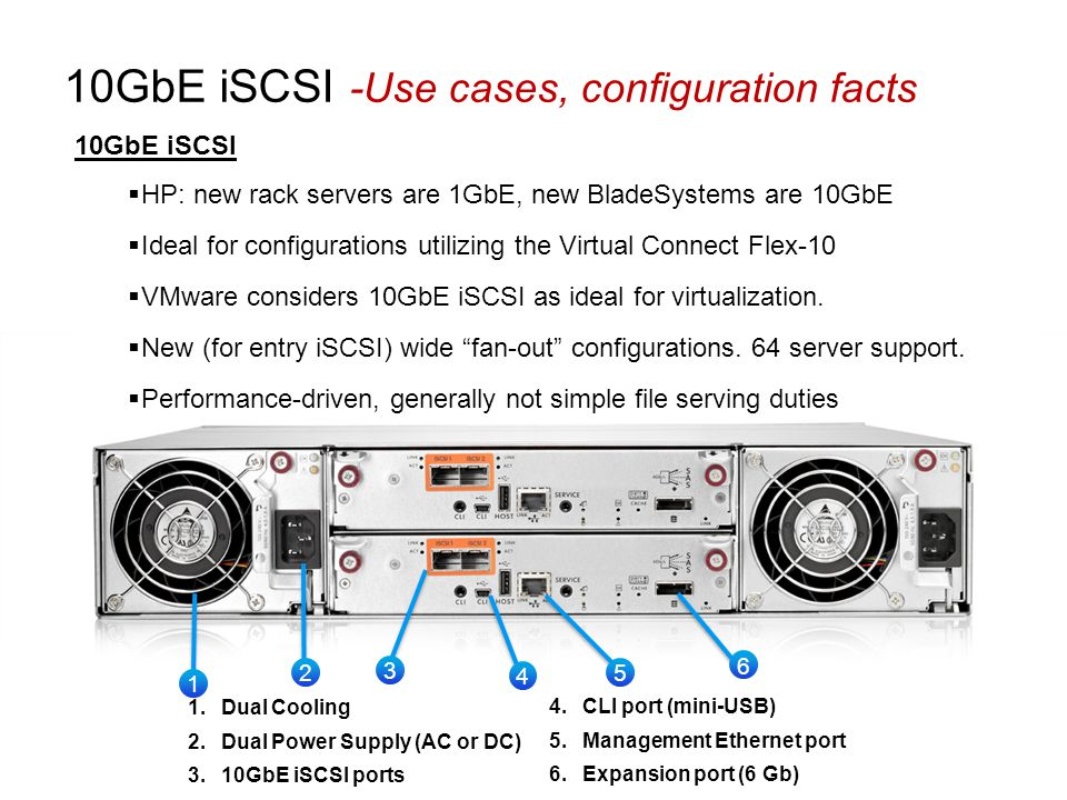 10GbE iSCSI -Use cases, configuration facts 10GbE iSCSI  HP: new rack servers are 1GbE, new BladeSystems are 10GbE  Ideal for configurations utilizi