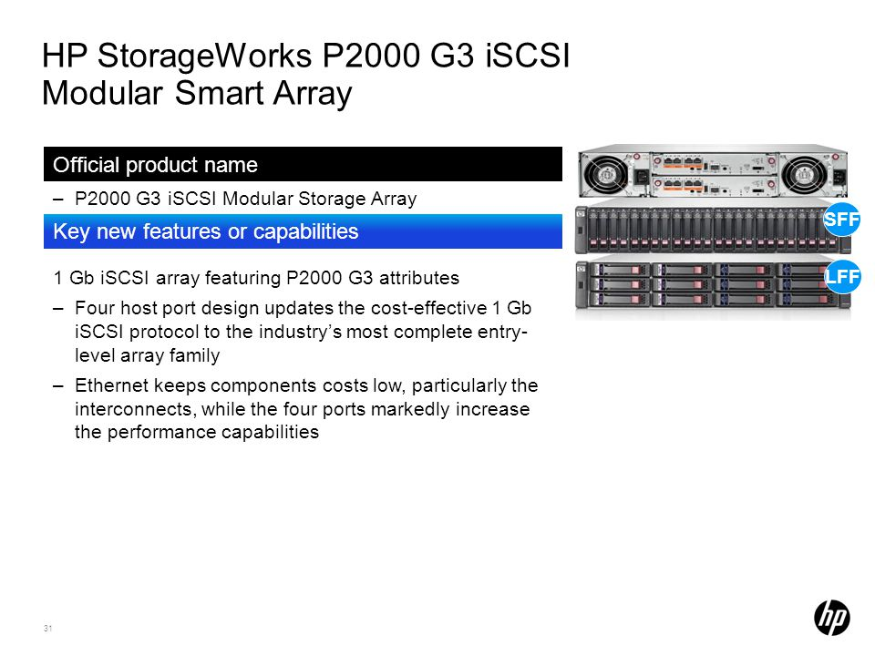 HP Restricted. For HP and Channel Partner internal use.31 HP StorageWorks P2000 G3 iSCSI Modular Smart Array Official product name –P2000 G3 iSCSI Mod