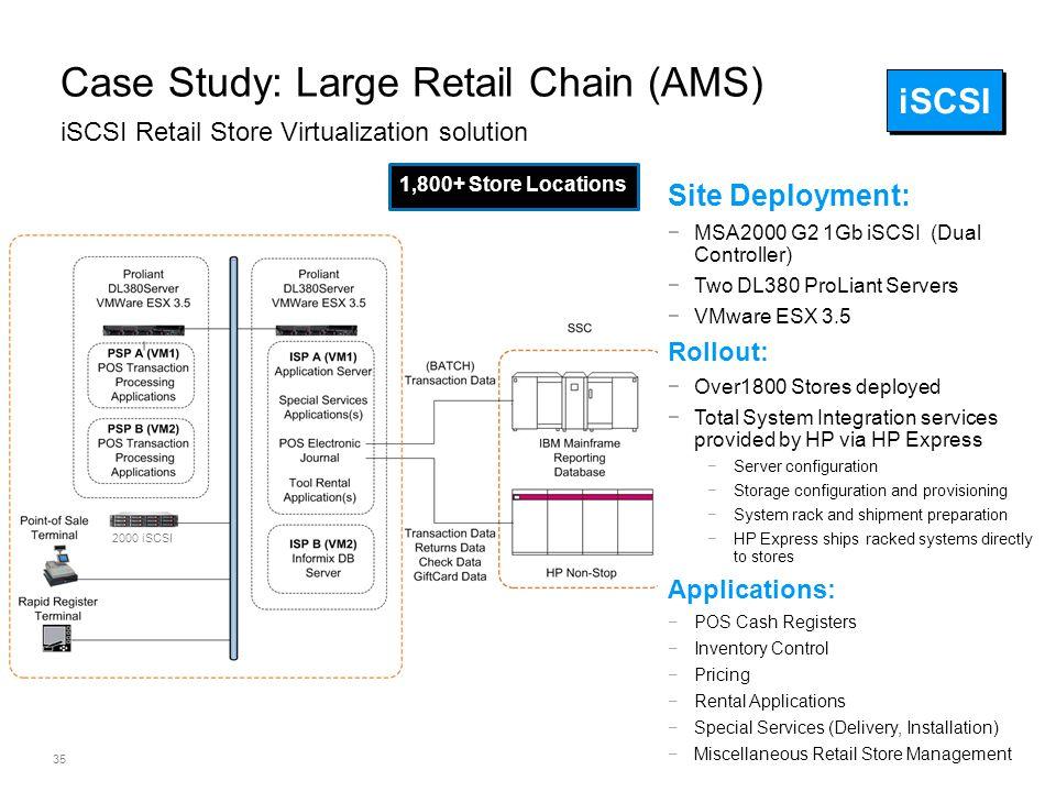 ©2009 HP Confidential35 Case Study: Large Retail Chain (AMS) iSCSI Retail Store Virtualization solution Site Deployment: −MSA2000 G2 1Gb iSCSI (Dual C