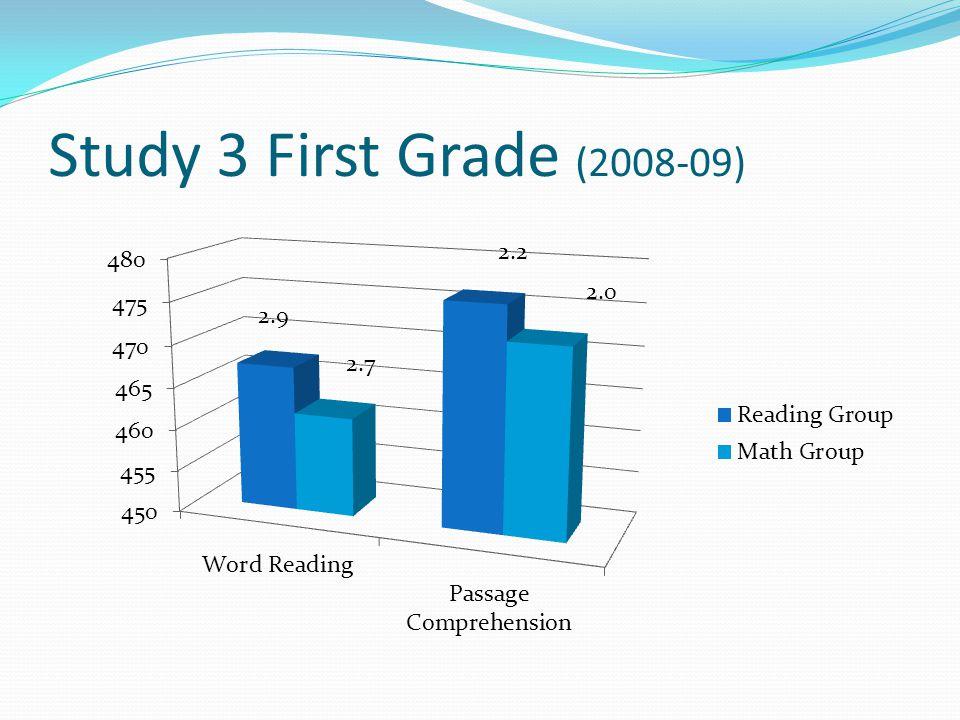 Study 3 First Grade (2008-09) 2.9 2.7 2.2 2.0