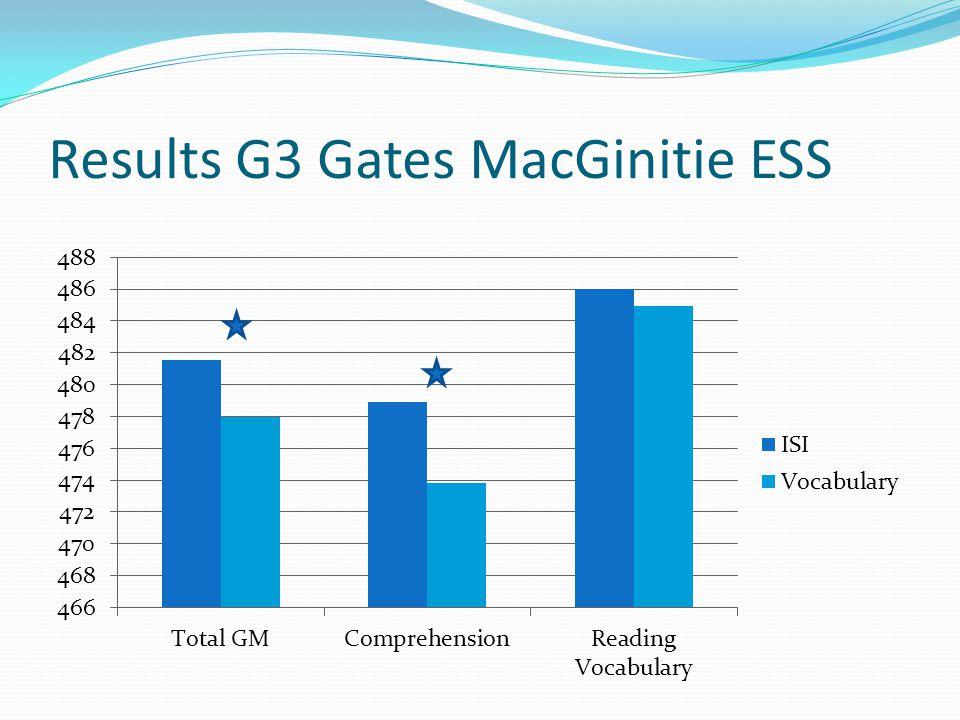 Results G3 Gates MacGinitie ESS