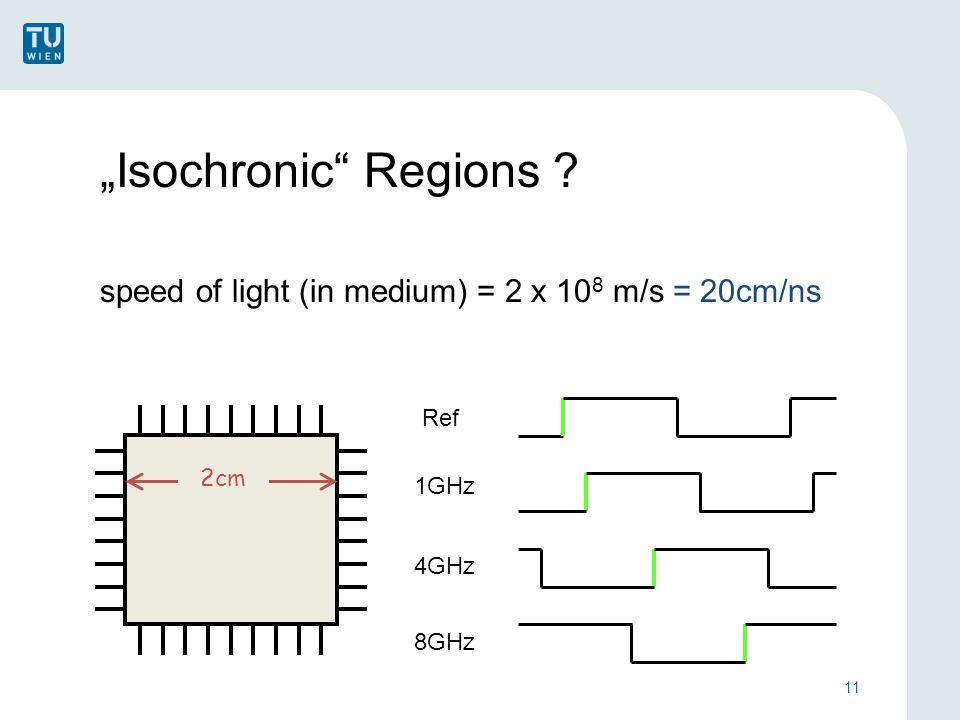 """Isochronic Regions ."