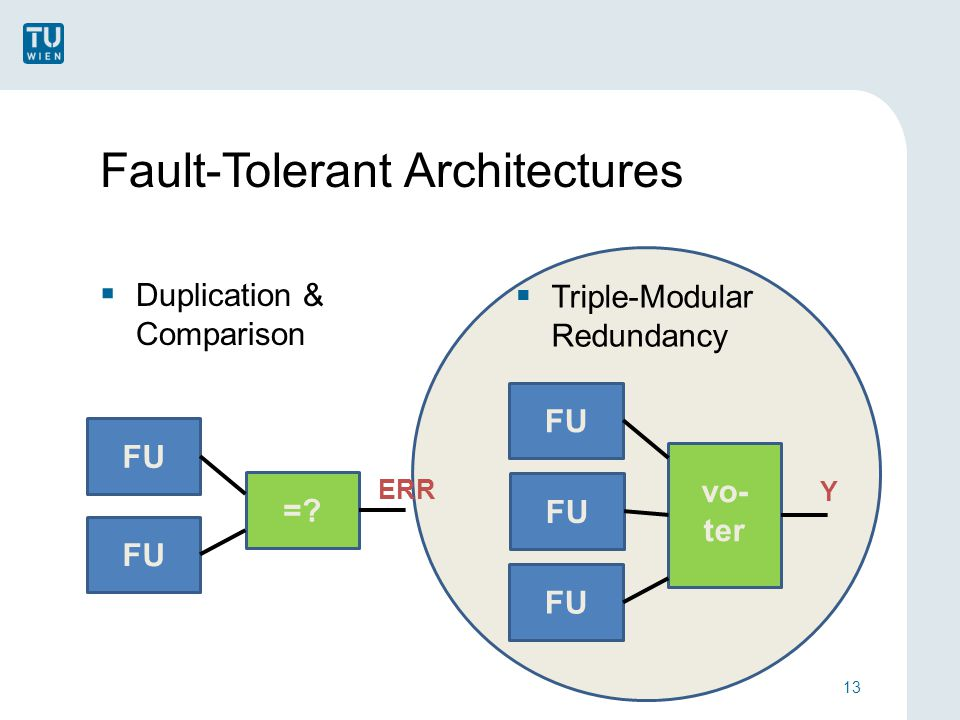 Fault-Tolerant Architectures  Duplication & Comparison  Triple-Modular Redundancy 13 FU =.