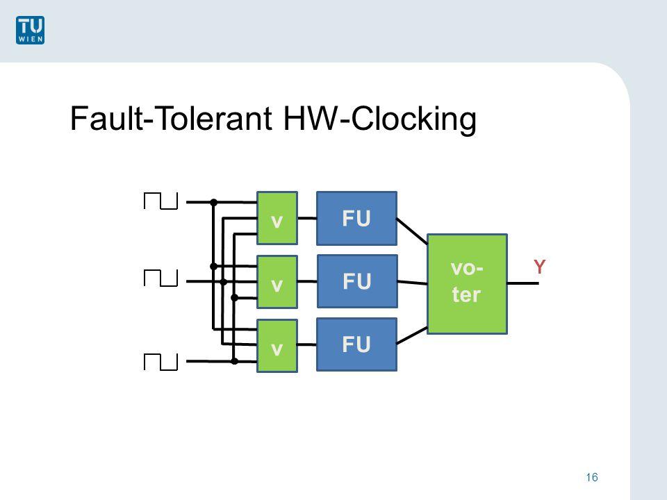Fault-Tolerant HW-Clocking 16 FU vo- ter Y FU v v v