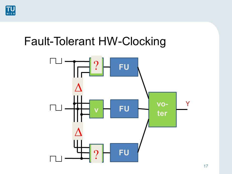 Fault-Tolerant HW-Clocking 17 FU vo- ter Y FU v v v    