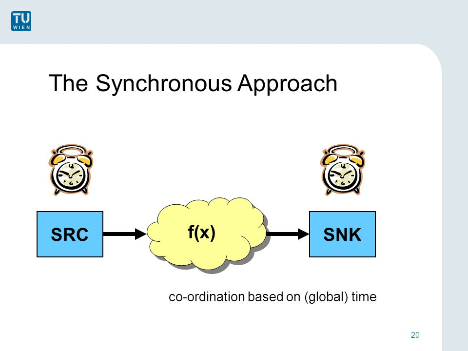 The Synchronous Approach 20 SRCSNK f(x) co-ordination based on (global) time