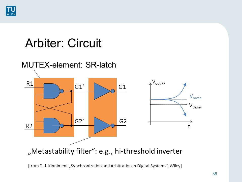 """Arbiter: Circuit 36 """"Metastability filter : e.g., hi-threshold inverter [from D."""