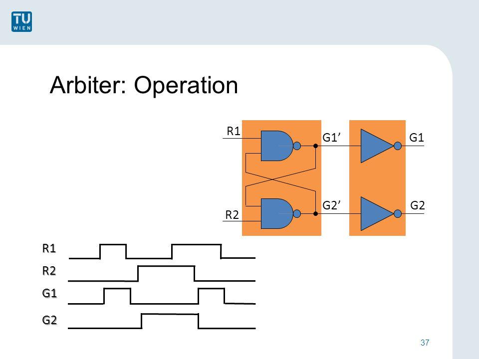 Arbiter: Operation 37 R1 G1 R2 G2 G1' G2' R1 R2 G1 G2
