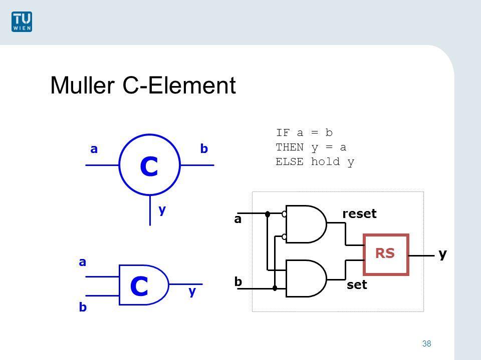 Muller C-Element 38 RS reset set a b y IF a = b THEN y = a ELSE hold y C ab y C a b y
