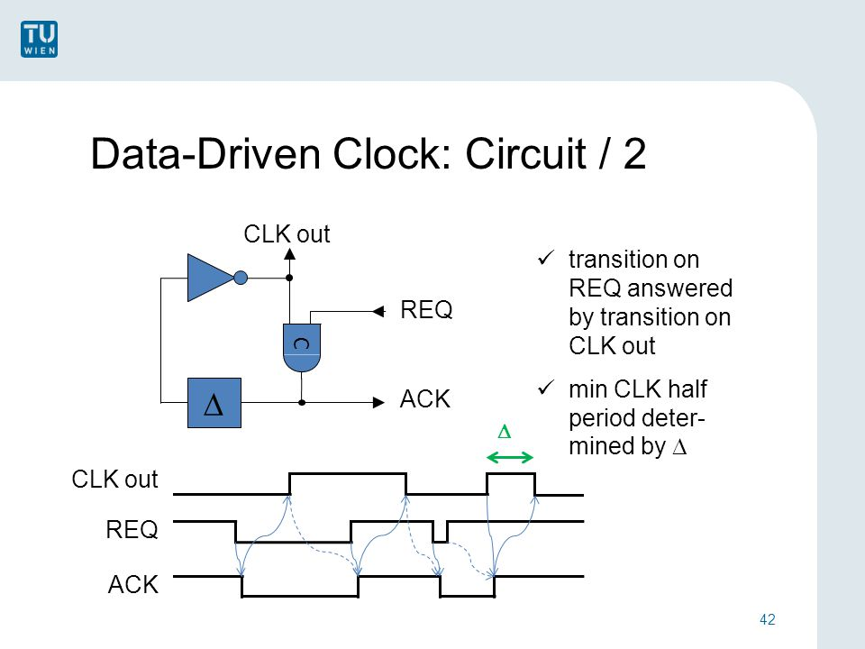 Data-Driven Clock: Circuit / 2 42  C REQ ACK CLK out REQ ACK transition on REQ answered by transition on CLK out min CLK half period deter- mined by  CLK out 