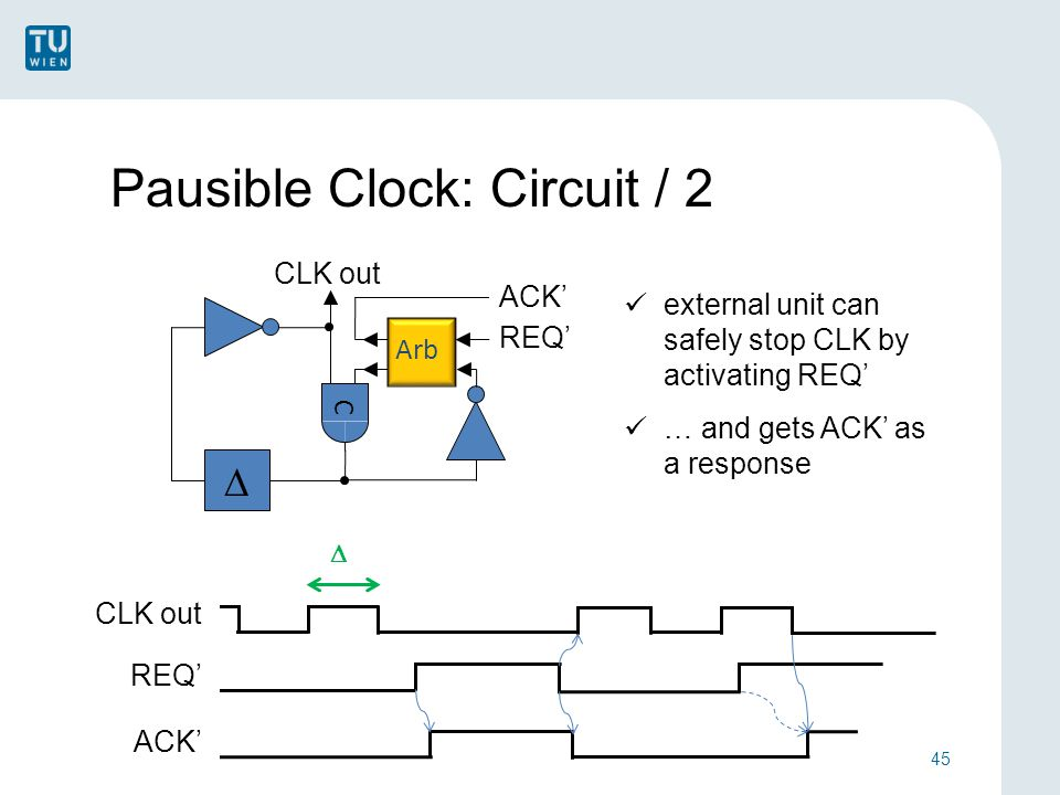 Pausible Clock: Circuit / 2 45  C REQ' ACK' external unit can safely stop CLK by activating REQ' … and gets ACK' as a response CLK out REQ' ACK' Arb 