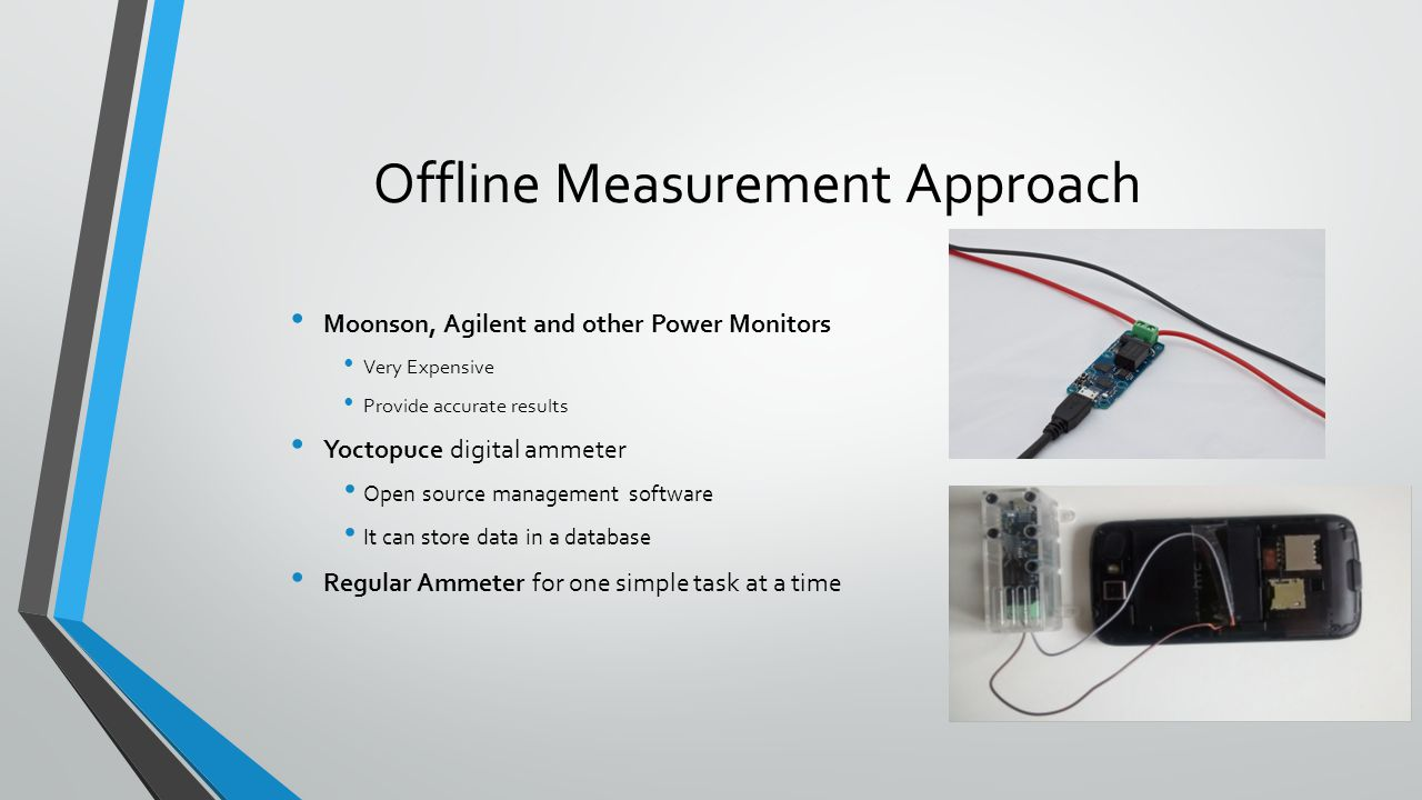 Offline Measurement Approach Moonson, Agilent and other Power Monitors Very Expensive Provide accurate results Yoctopuce digital ammeter Open source m