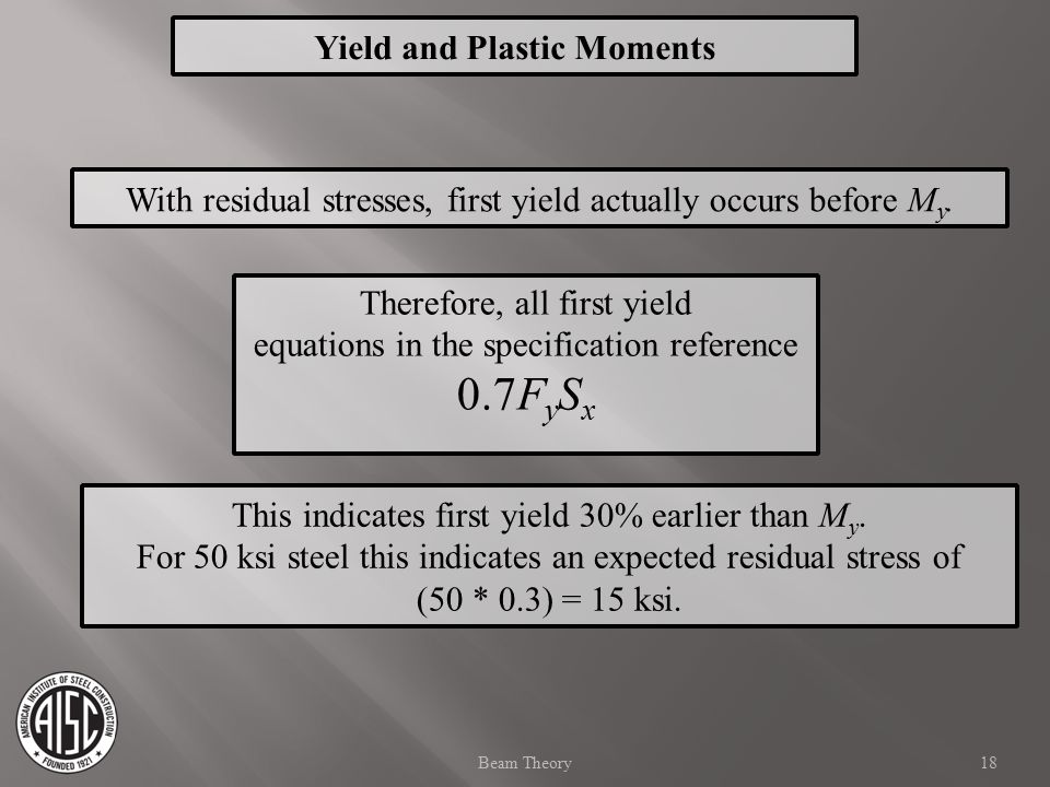 With residual stresses, first yield actually occurs before M y. Therefore, all first yield equations in the specification reference 0.7F y S x This in