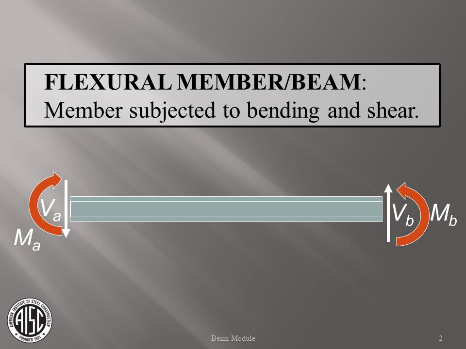 FLEXURAL MEMBER/BEAM: Member subjected to bending and shear. MbMb VbVb 2Beam Module VaVa MaMa