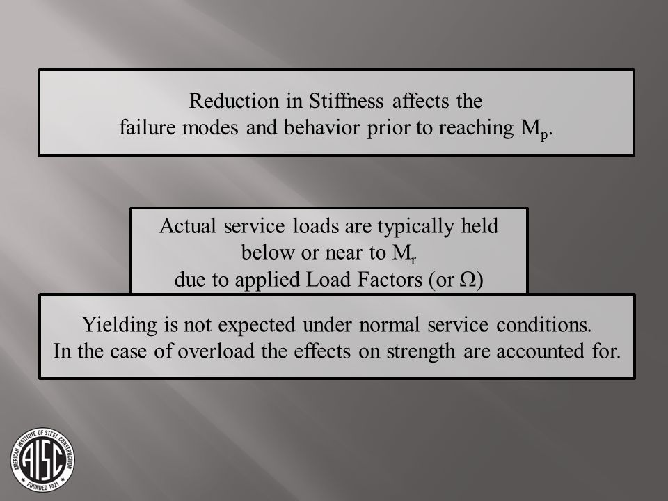 Reduction in Stiffness affects the failure modes and behavior prior to reaching M p. Actual service loads are typically held below or near to M r due