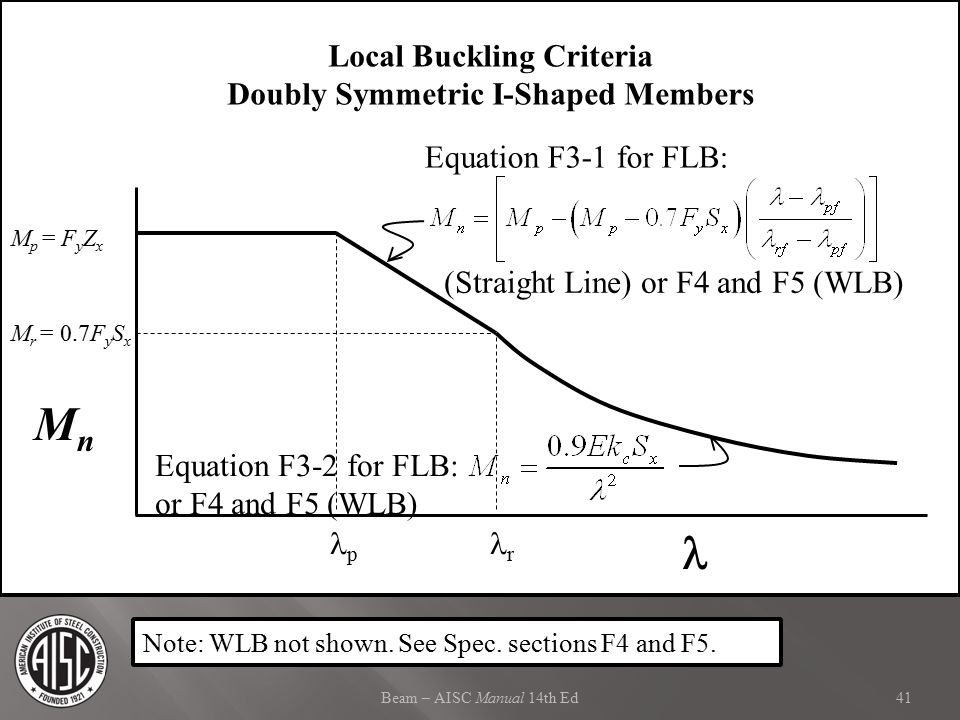 Beam – AISC Manual 14th Ed M r = 0.7F y S x M p = F y Z x p Equation F3-1 for FLB: r MnMn Equation F3-2 for FLB: or F4 and F5 (WLB) Local Buckling Cri