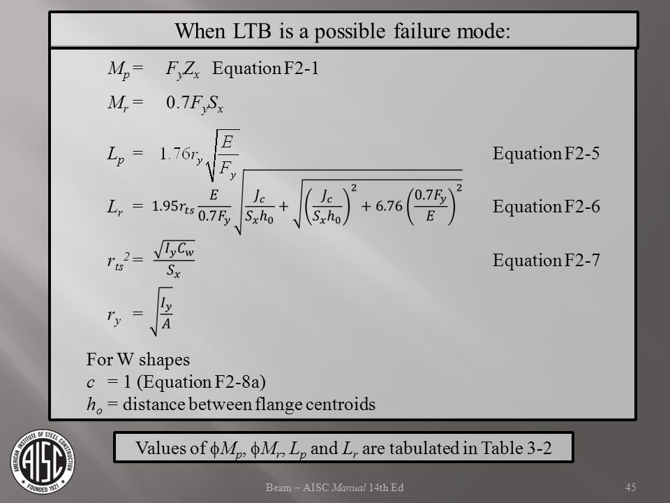 Beam – AISC Manual 14th Ed M p =F y Z x Equation F2-1 M r =0.7F y S x L p =Equation F2-5 L r =Equation F2-6 r ts 2 =Equation F2-7 r y = For W shapes c