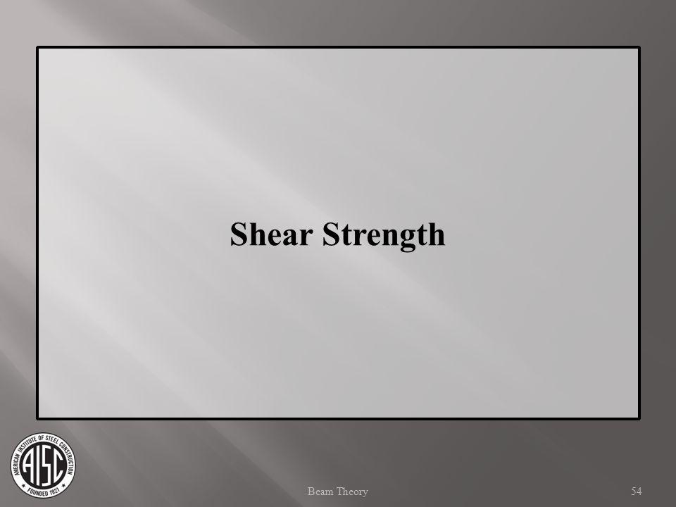 Shear Strength 54Beam Theory