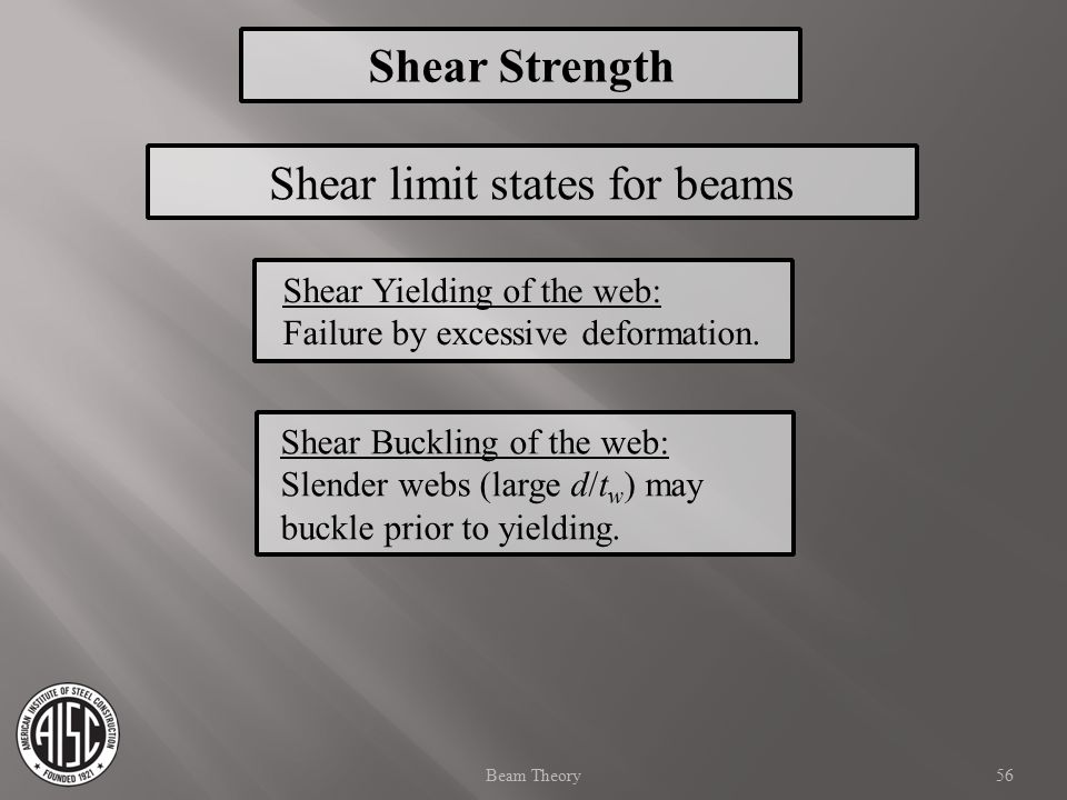 Shear limit states for beams Shear Yielding of the web: Failure by excessive deformation. Shear Buckling of the web: Slender webs (large d/t w ) may b