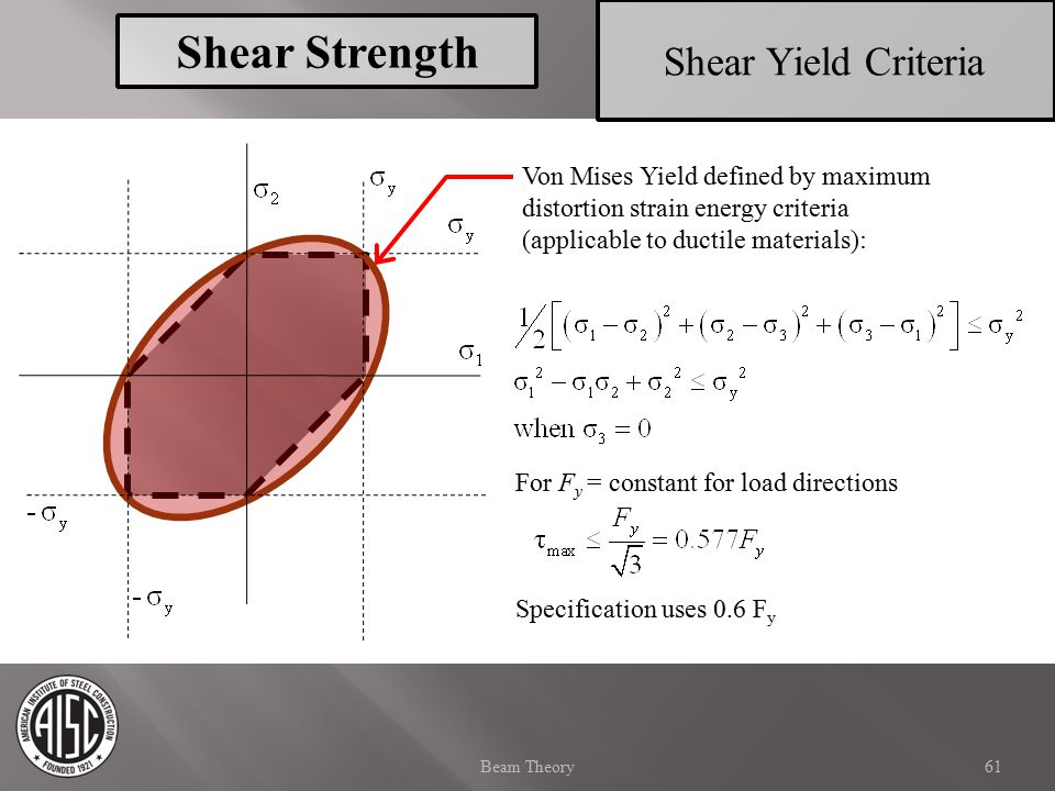 Von Mises Yield defined by maximum distortion strain energy criteria (applicable to ductile materials): For F y = constant for load directions Specifi