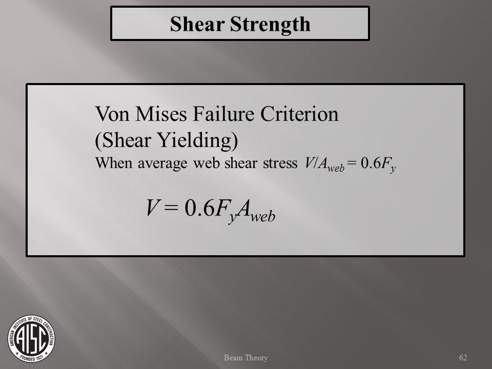 Von Mises Failure Criterion (Shear Yielding) When average web shear stress V/A web = 0.6F y V = 0.6F y A web 62Beam Theory Shear Strength