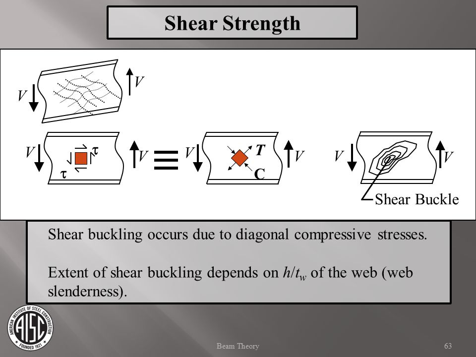 V V V V   V V C V V T Shear Buckle Shear buckling occurs due to diagonal compressive stresses. Extent of shear buckling depends on h/t w of the web