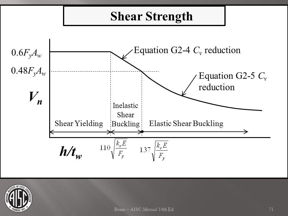 Beam – AISC Manual 14th Ed Equation G2-4 C v reduction 0.6F y A w VnVn Equation G2-5 C v reduction h/t w Shear Yielding Inelastic Shear Buckling Elastic Shear Buckling 71 0.48F y A w Shear Strength