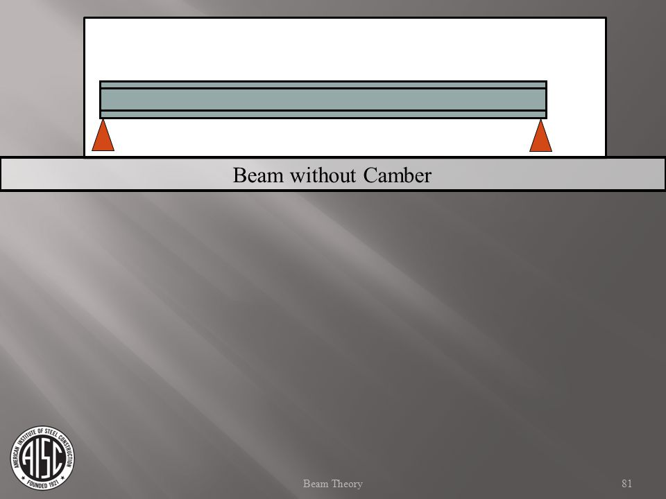 Beam without Camber 81Beam Theory