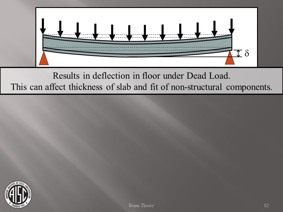 Results in deflection in floor under Dead Load. This can affect thickness of slab and fit of non-structural components.  82Beam Theory