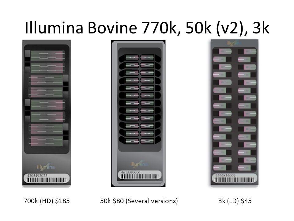 Illumina Bovine 770k, 50k (v2), 3k 700k (HD) $185 50k $80 (Several versions) 3k (LD) $45