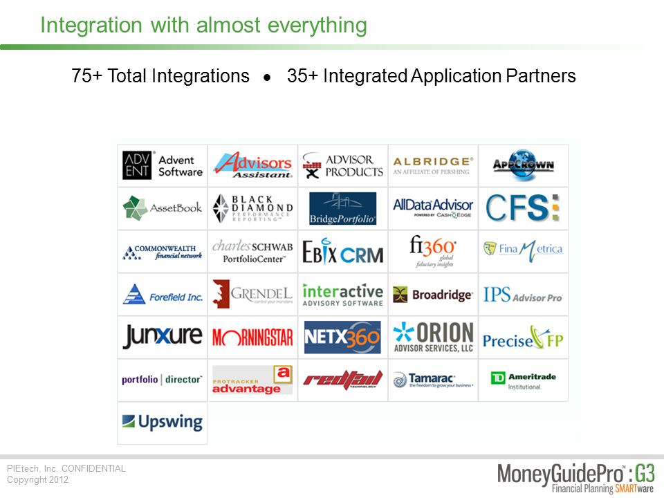 PIEtech, Inc. CONFIDENTIAL Copyright 2012 Integration with almost everything 75+ Total Integrations  35+ Integrated Application Partners