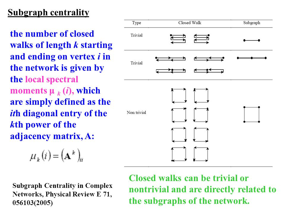 Subgraph centrality the number of closed walks of length k starting and ending on vertex i in the network is given by the local spectral moments μ k (i), which are simply defined as the ith diagonal entry of the kth power of the adjacency matrix, A: Closed walks can be trivial or nontrivial and are directly related to the subgraphs of the network.