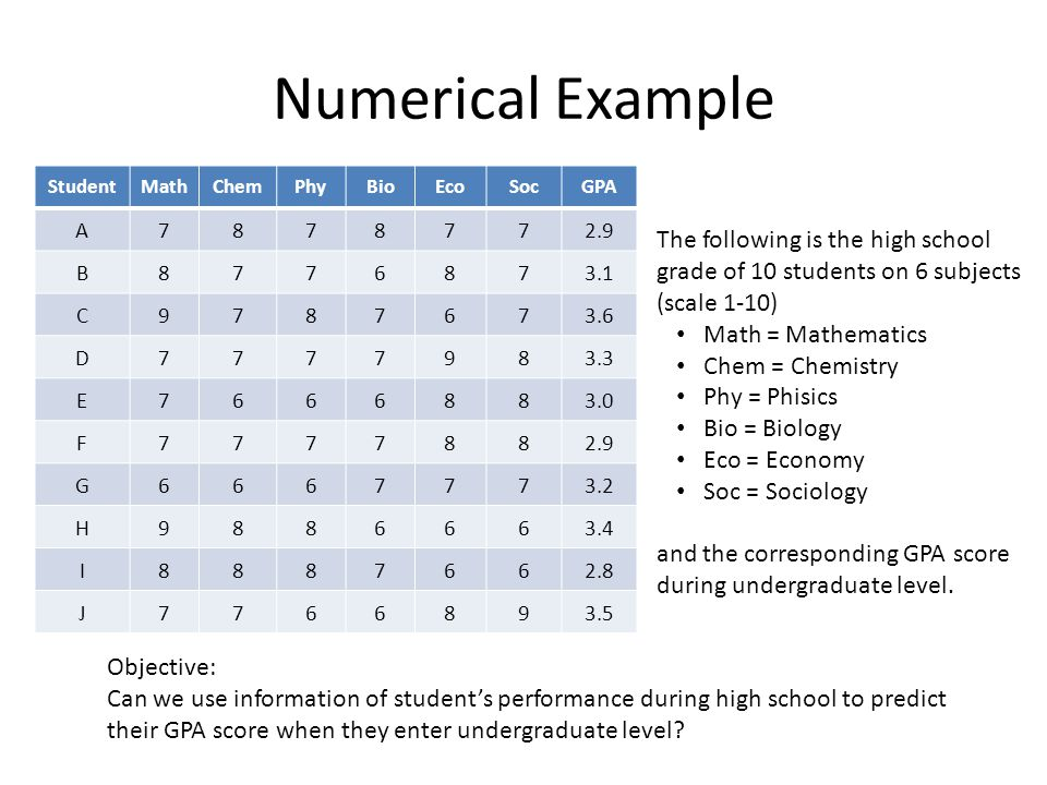 Numerical Example StudentMathChemPhyBioEcoSocGPA A7878772.9 B8776873.1 C9787673.6 D7777983.3 E7666883.0 F7777882.9 G6667773.2 H9886663.4 I8887662.8 J7766893.5 The following is the high school grade of 10 students on 6 subjects (scale 1-10) Math = Mathematics Chem = Chemistry Phy = Phisics Bio = Biology Eco = Economy Soc = Sociology and the corresponding GPA score during undergraduate level.