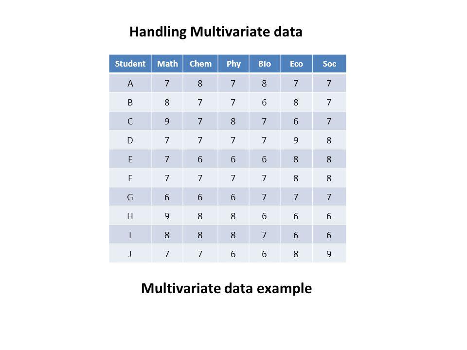 Handling Multivariate data Multivariate data example StudentMathChemPhyBioEcoSoc A787877 B877687 C978767 D777798 E766688 F777788 G666777 H988666 I8887