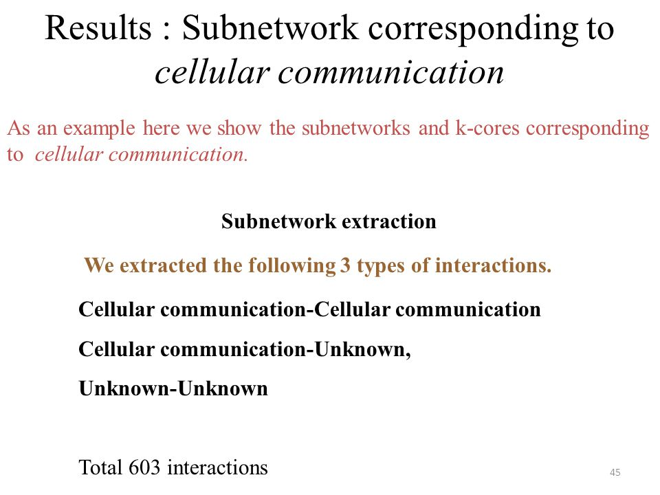45 Subnetwork extraction Cellular communication-Cellular communication Cellular communication-Unknown, Unknown-Unknown Total 603 interactions We extracted the following 3 types of interactions.