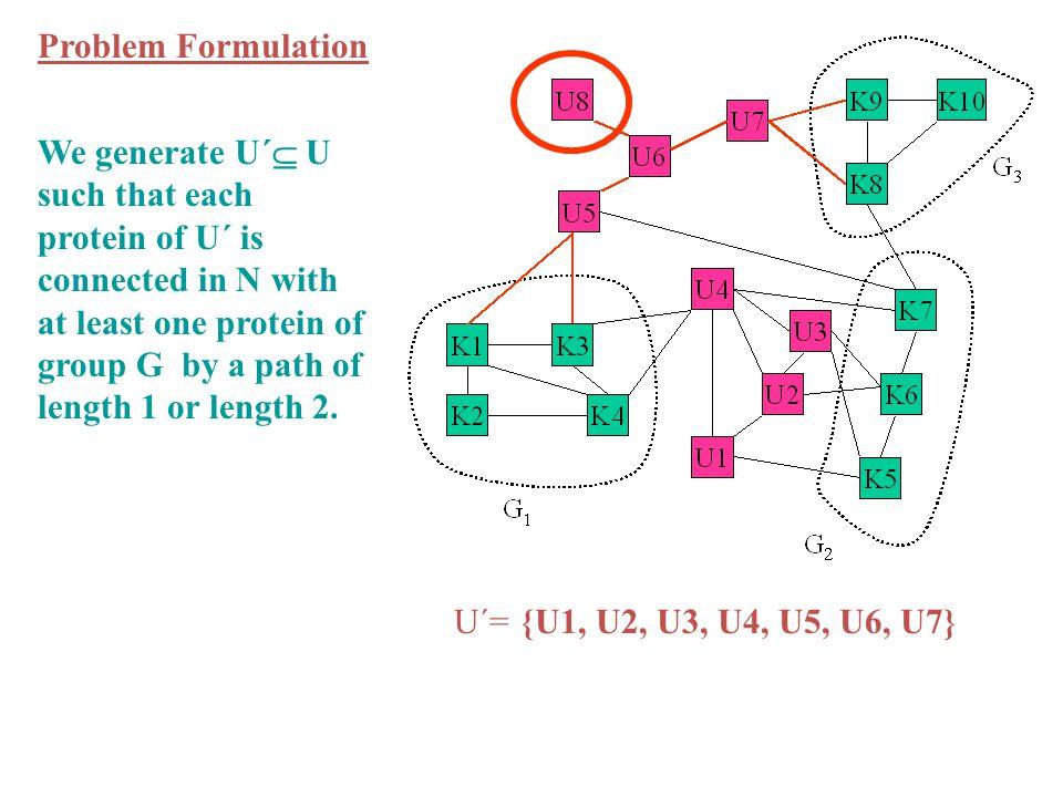 U´= {U1, U2, U3, U4, U5, U6, U7} Problem Formulation We generate U´  U such that each protein of U´ is connected in N with at least one protein of gr