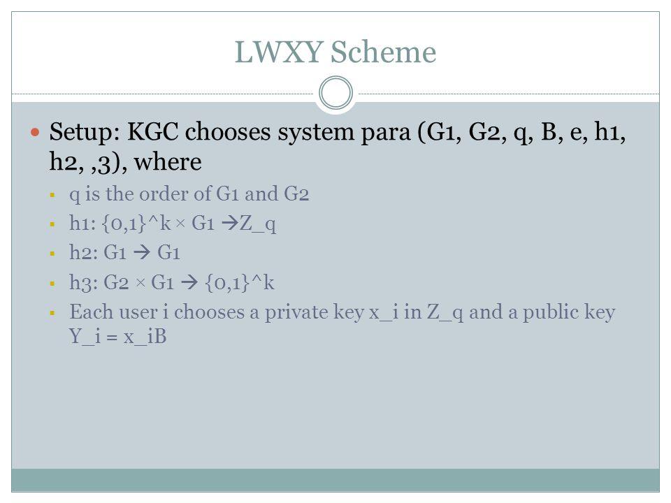 LWXY Scheme Setup: KGC chooses system para (G1, G2, q, B, e, h1, h2,,3), where  q is the order of G1 and G2  h1: {0,1}^k × G1  Z_q  h2: G1  G1 