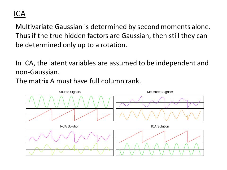 ICA Multivariate Gaussian is determined by second moments alone.