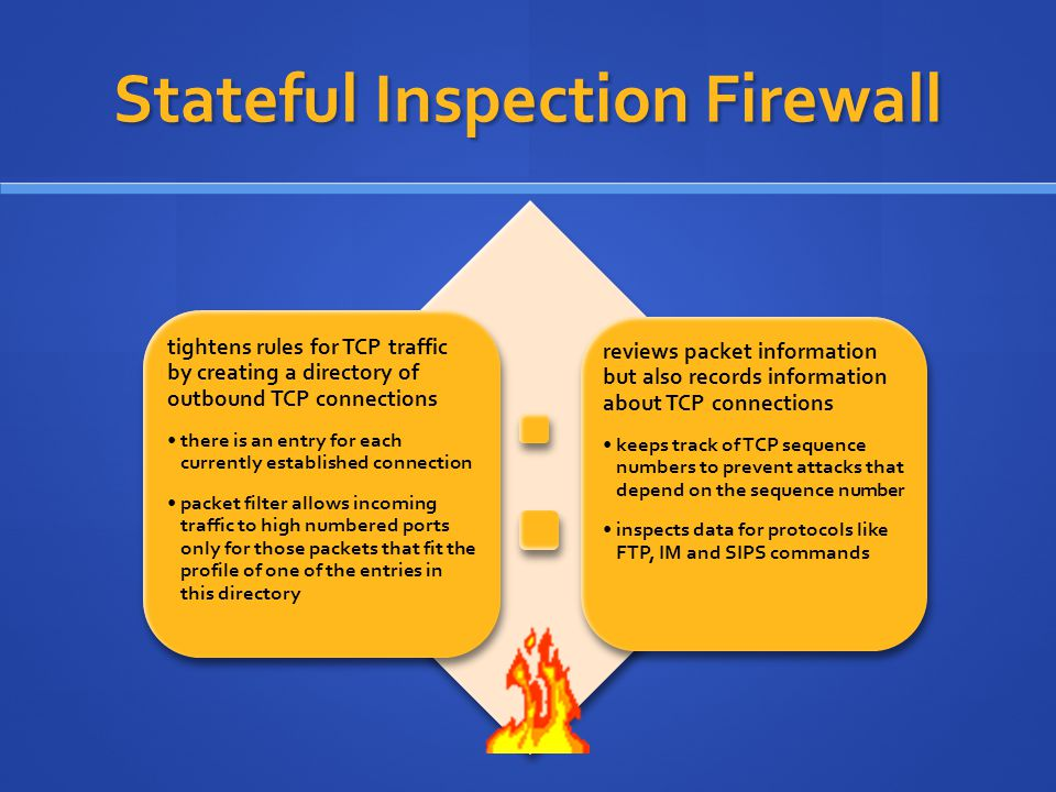 Stateful Inspection Firewall tightens rules for TCP traffic by creating a directory of outbound TCP connections there is an entry for each currently established connection packet filter allows incoming traffic to high numbered ports only for those packets that fit the profile of one of the entries in this directory reviews packet information but also records information about TCP connections keeps track of TCP sequence numbers to prevent attacks that depend on the sequence number inspects data for protocols like FTP, IM and SIPS commands