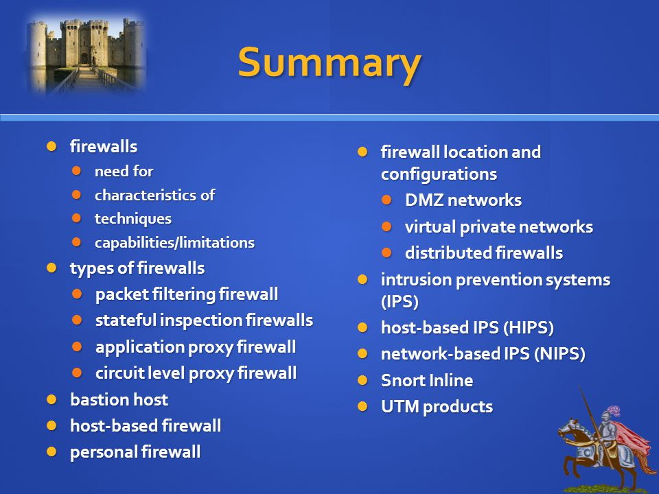 Summary firewall location and configurations DMZ networks virtual private networks distributed firewalls intrusion prevention systems (IPS) host-based IPS (HIPS) network-based IPS (NIPS) Snort Inline UTM products firewalls firewalls need for need for characteristics of characteristics of techniques techniques capabilities/limitations capabilities/limitations types of firewalls types of firewalls packet filtering firewall packet filtering firewall stateful inspection firewalls stateful inspection firewalls application proxy firewall application proxy firewall circuit level proxy firewall circuit level proxy firewall bastion host bastion host host-based firewall host-based firewall personal firewall personal firewall